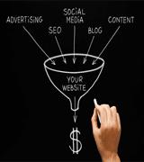 بازاریابی درون گرا چیست ؟